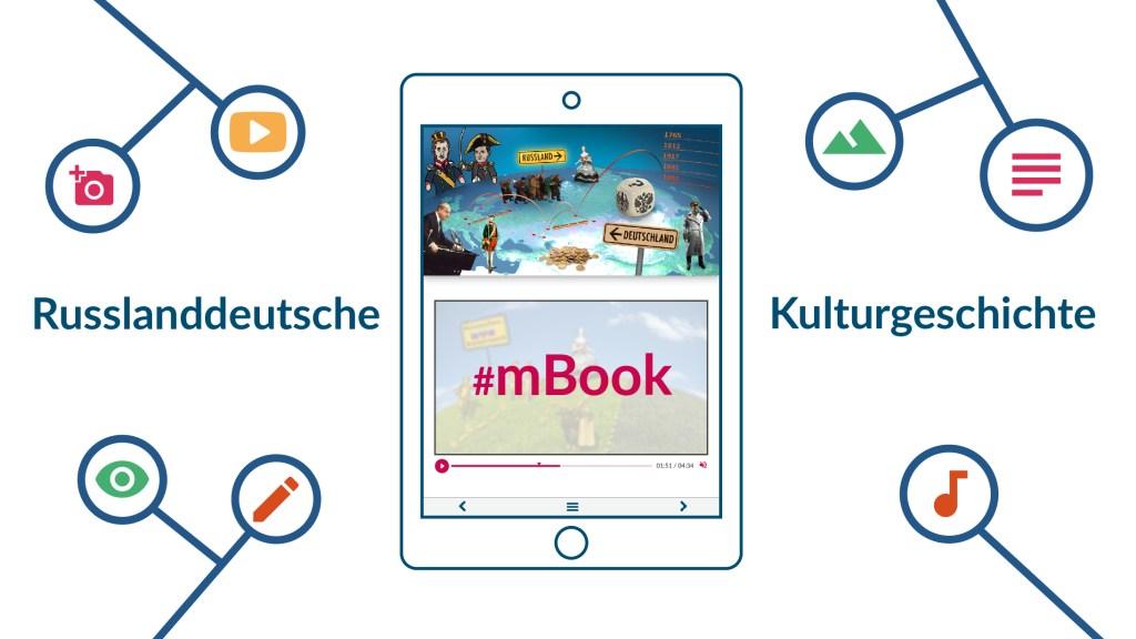 Russlanddeutsche Kulturgeschichte mBook Cover; Institut für digitales Lernen